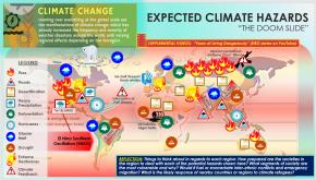 climateslide